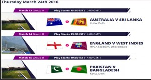 Women World T20: 3 matches including Pakistan vs Bangladesh scheduled today