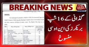 Baluchistan environment dept cancels NOC of 16 ship breakers