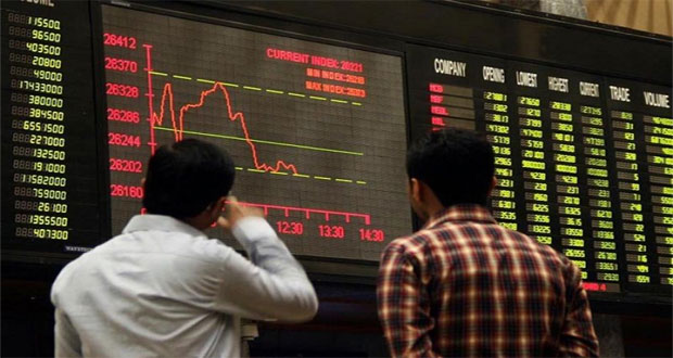 PSX Gains 389 Points on Tuesday