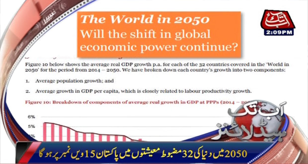 Pakistan Would Be Th Most Powerful Economy By Predicts - Most powerful countries of the world 2014