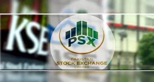 Bearish trend continues as PSX 100-index gains 1000 points