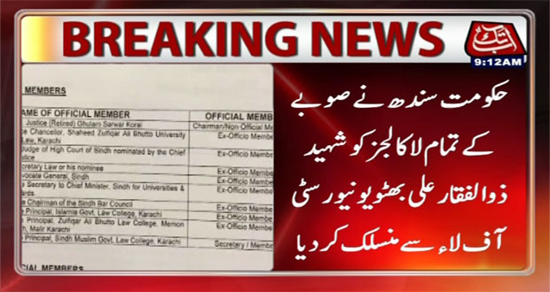All Law Colleges of Sindh Affiliated Wtih SZABUL