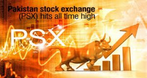 PSX Closes Week On Positive Note