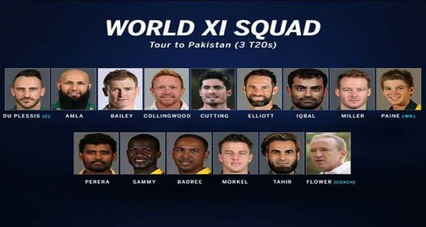 Five Members of World XI Familiar With Pakistani Grounds