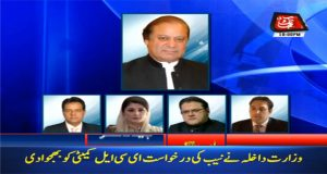 Sharif's Name on ECL: Interior Committee to Review Issue