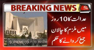 Asma Murder Case: SC Orders To Submit Challan in 10 Days