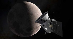 NASA On The Hunt For New Planet