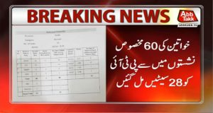 ECP Issues Party Position After Allotment of Reserved Seats