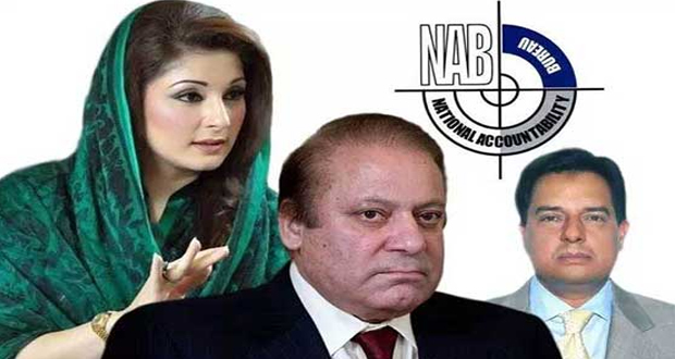 Sharif Family Submits Pleas To Make NAB, AC Party In IHC