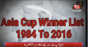 A Look At History of Asia Cup Cricket