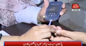 World Diabetes Day Being Observed Today