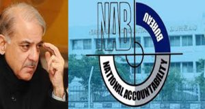 Ref. Against Shehbaz Sent to Chairman NAB For Approval